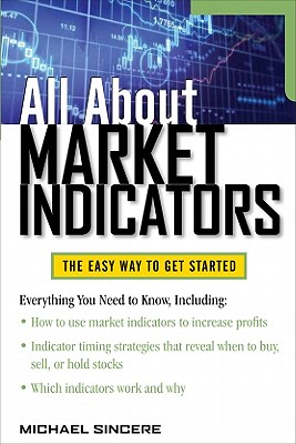 All about Market Indicators - Sincere, Michael