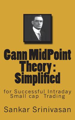Gann Midpoint Theory: Simple Mathematical Calculations for Intraday