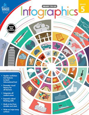 Infographics, Grade 5 - Carson-Dellosa Publishing (Compiled by)