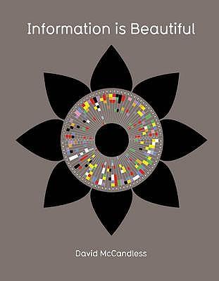 Information is Beautiful - McCandless, David