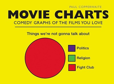 Movie Charts: Comedy Graphs of the Films You Love - Copperwaite, Paul