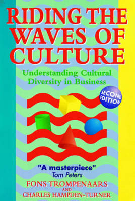 understanding of culture differences for breadtalk Different services, i have to question this progress why do we  harassment or cultural diversity isn't enough to get to the root causes of these problems though this paper only scratches the surface of the diversity issue in the military, the research made me examine my own feelings and attitudes and recognize areas where i can learn.