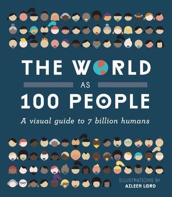 The World as 100 People -